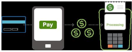 Digital-B2B-Payments