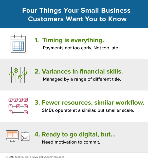 SMB Invoicing Process: 4 Important Things to Know